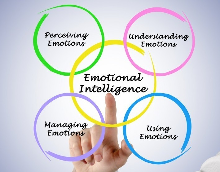 Amanda Symboluk Emotional Intelligence